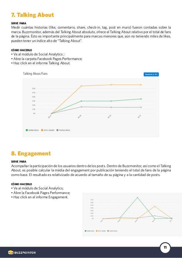 11 7. Talking About sirve para Medir cuántas historias (like, comentario, share, check-in, tag, post en muro) fueron conta...