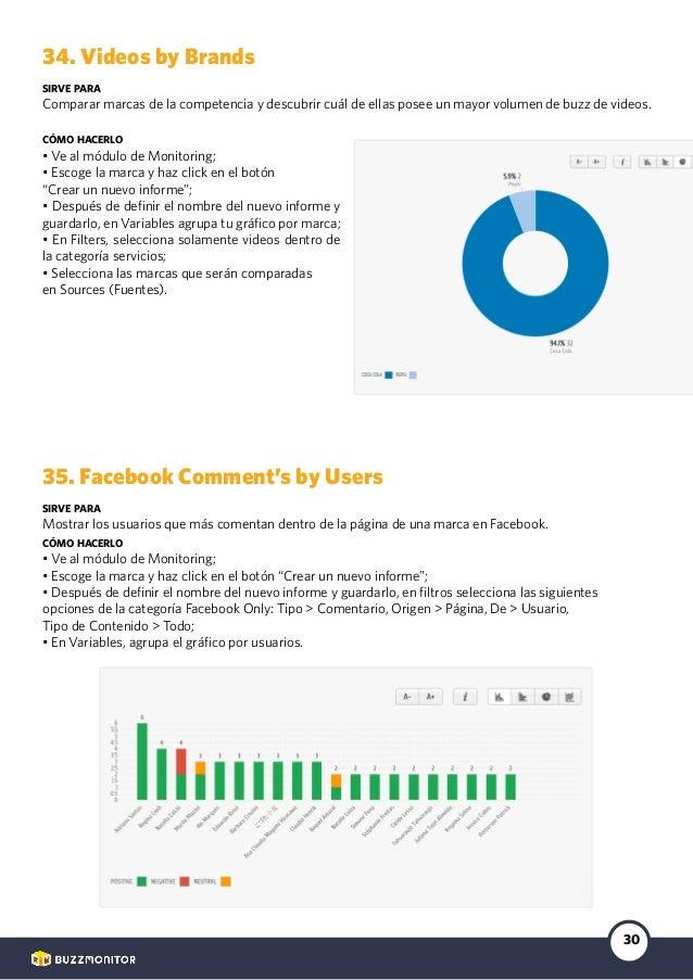 30 34. Videos by Brands sirve para Comparar marcas de la competencia y descubrir cuál de ellas posee un mayor volumen de b...