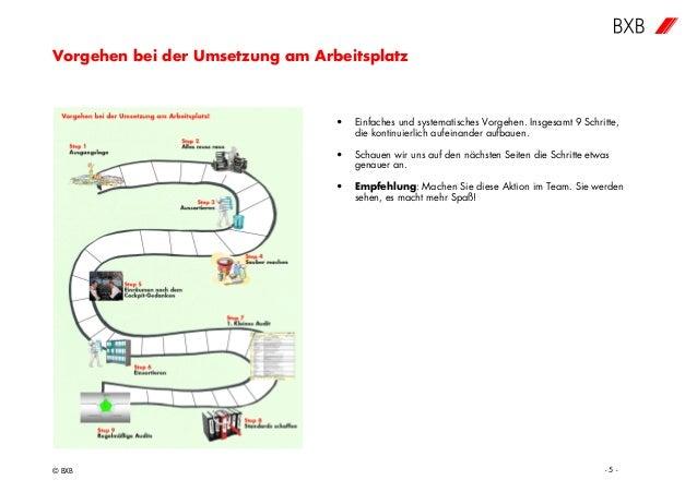 Vorgehen bei der Umsetzung am Arbeitsplatz © BXB - 5 - • Einfaches und systematisches Vorgehen. Insgesamt 9 Schritte, die ...