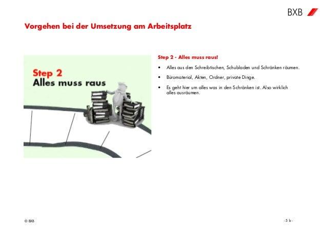 Vorgehen bei der Umsetzung am Arbeitsplatz © BXB - 5 b - Step 2 - Alles muss raus! • Alles aus den Schreibtischen, Schubla...