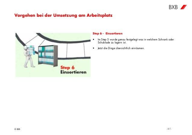 Vorgehen bei der Umsetzung am Arbeitsplatz © BXB - 5 f - Step 6 - Einsortieren • Im Step 5 wurde genau festgelegt was in w...