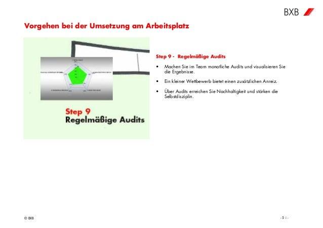 Vorgehen bei der Umsetzung am Arbeitsplatz © BXB - 5 i - Step 9 - Regelmäßige Audits • Machen Sie im Team monatliche Audit...
