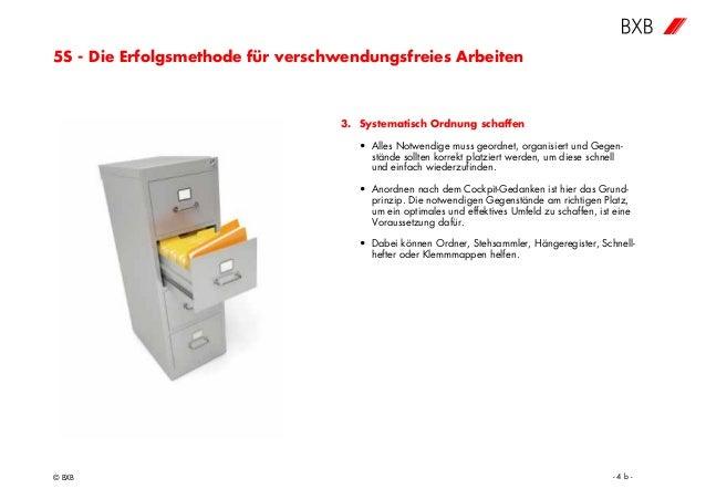 5S - Die Erfolgsmethode für verschwendungsfreies Arbeiten © BXB - 4 b - 3. Systematisch Ordnung schaffen • Alles Notwendig...