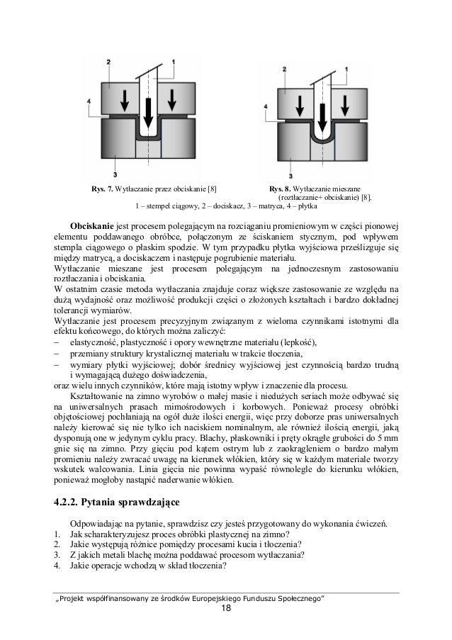 Zupełnie nowe Wykonywanie operacji kształtowania blachy TL28