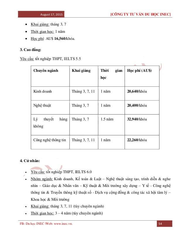August 17, 2015 [CÔNG TY TƯ VẤN DU HỌC INEC] FB: Du học INEC |Web: www.inec.vn. 54  Khai giảng: tháng 3, 7  Thời gian họ...