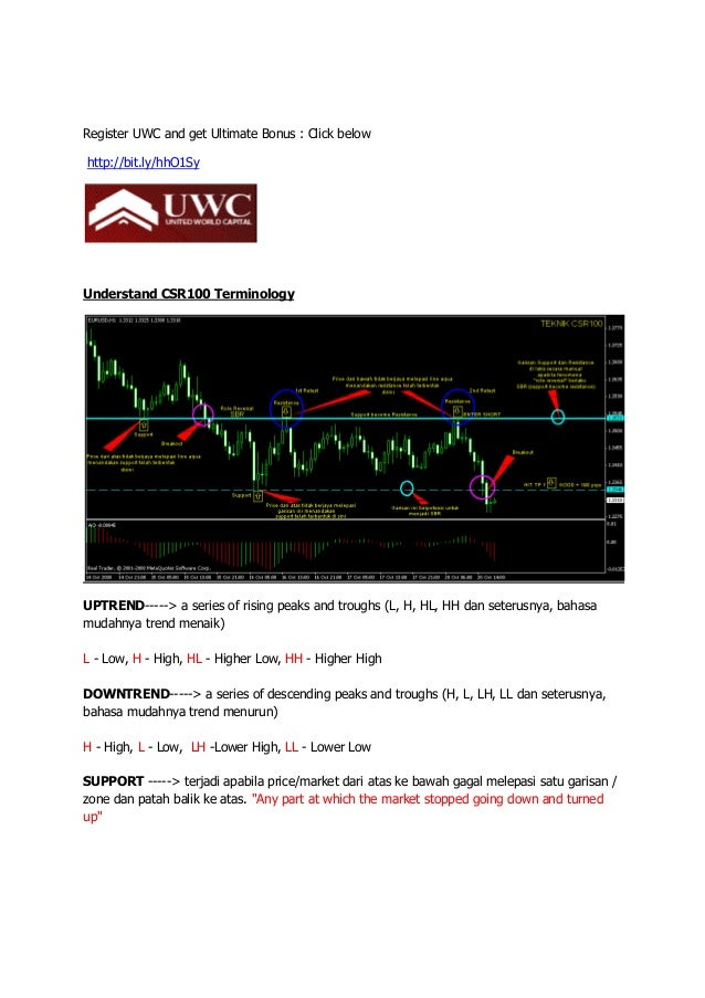 Register UWC and get Ultimate Bonus : Click below http://bit.ly/hhO1Sy Understand CSR100 Terminology UPTREND-----> a serie...