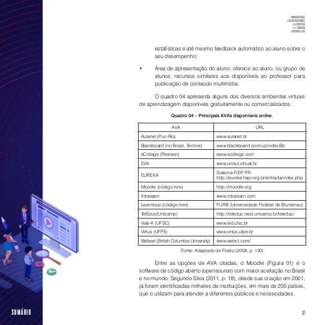 """39SUMÁRIO Segundo Filatro (2008, p.120), os ambientes virtuais de aprendizagem permitem """"a publicação, o armazenamento e a..."""