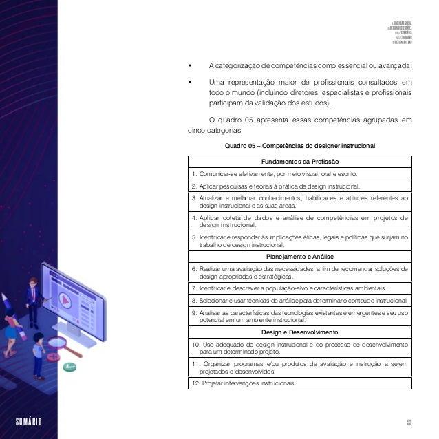 55SUMÁRIO 2.3 MODELOS DE DESIGN INSTRUCIONAL Há uma grande variedade desses modelos descrevendo o processo criado para dif...