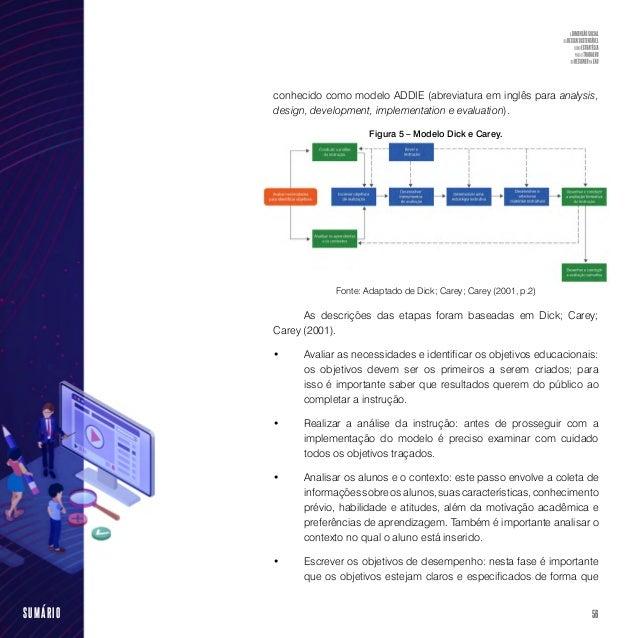 58SUMÁRIO • Concepção e realização de avaliação somativa: esta fase não é parte obrigatória do modelo, pois, segundo os a...