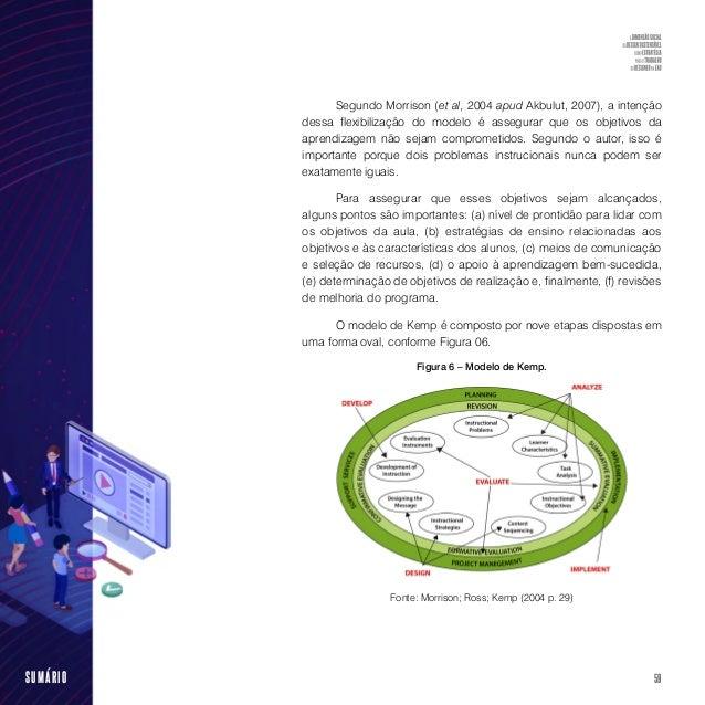 61SUMÁRIO Nofinal,sãorealizadasavaliaçõessomativasacompanhadaspor avaliações confirmativas para rever as competências e de...