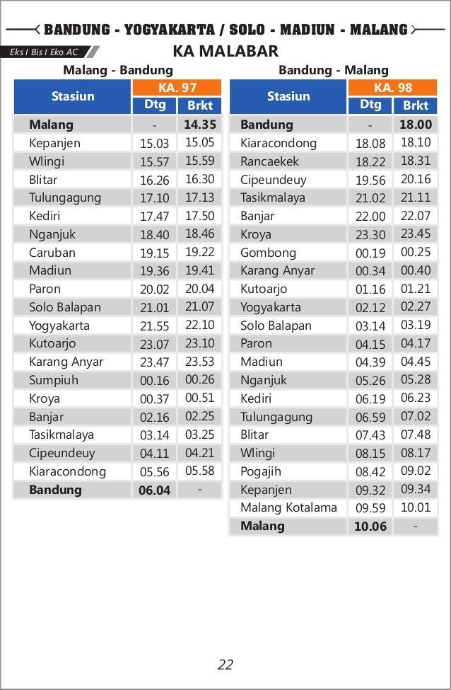 Ebook Infoka 2014 Jadwal Perjalanan Ka Penumpang Per 1 Juni