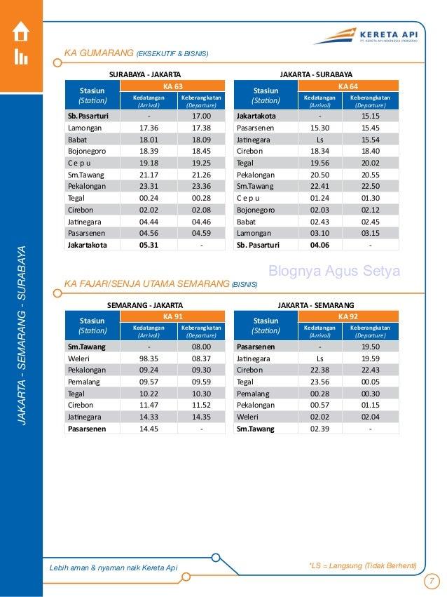 jadwal perjalanan kereta api ekonomi bisnis eksekutif rh slideshare net jadwal dan harga tiket kereta api ekonomi surabaya jakarta jadwal kereta api kelas ekonomi surabaya-jakarta