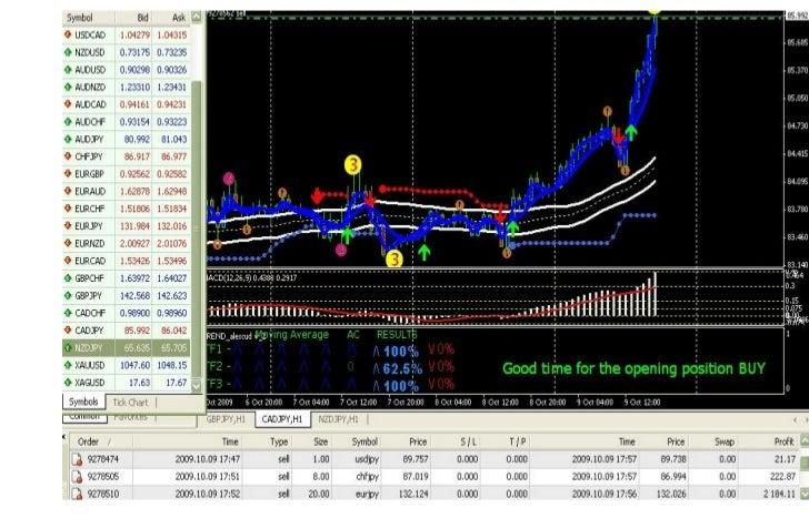 Kuasa forex indicator download free walter priebe investment