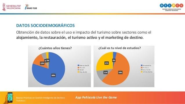 DATOS SOCIODEMOGRÁFICOS App Peñíscola Live the GameBuenas Prácticas en Gestión Inteligente de Destinos Turísticos Obtenció...
