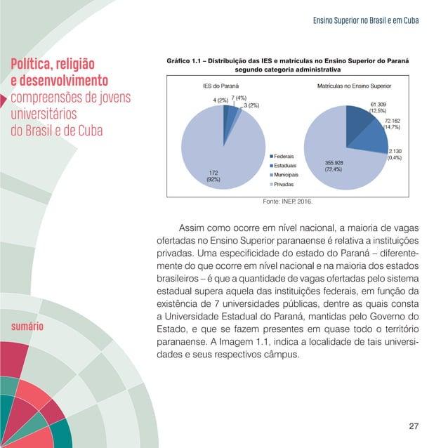 Ensino Superior no Brasil e em Cuba 29 Imagem 1.2 – Localização dos câmpus da Unespar nas Mesorregiões Geográficas do Para...