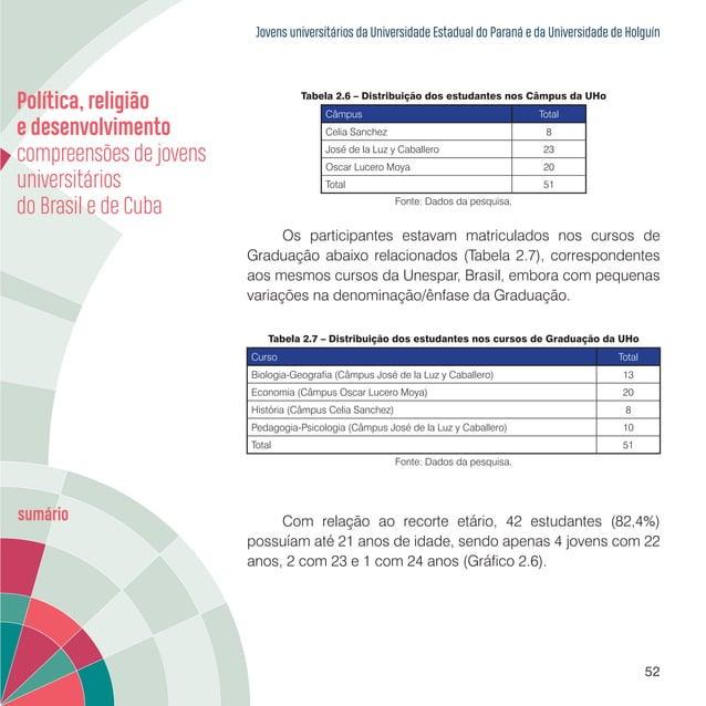 Jovens universitários da Universidade Estadual do Paraná e da Universidade de Holguín 54 Tabela 2.8 – Trabalho e participa...