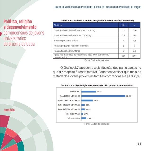 Jovens universitários da Universidade Estadual do Paraná e da Universidade de Holguín 57 Tabela 2.10 – Tempo de conclusão ...