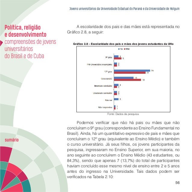 Jovens universitários da Universidade Estadual do Paraná e da Universidade de Holguín 58 Gráfico 2.10 – Motivos de escolha...