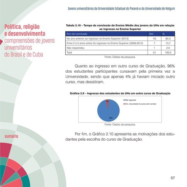 Jovens universitários da Universidade Estadual do Paraná e da Universidade de Holguín 59 majoritariamente do sexo feminino...