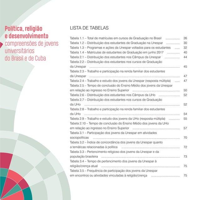 LISTA DE GRÁFICOS Gráfico 1.1 – Distribuição das IES e matrículas no Ensino Superior do Paraná segundo categoria administr...