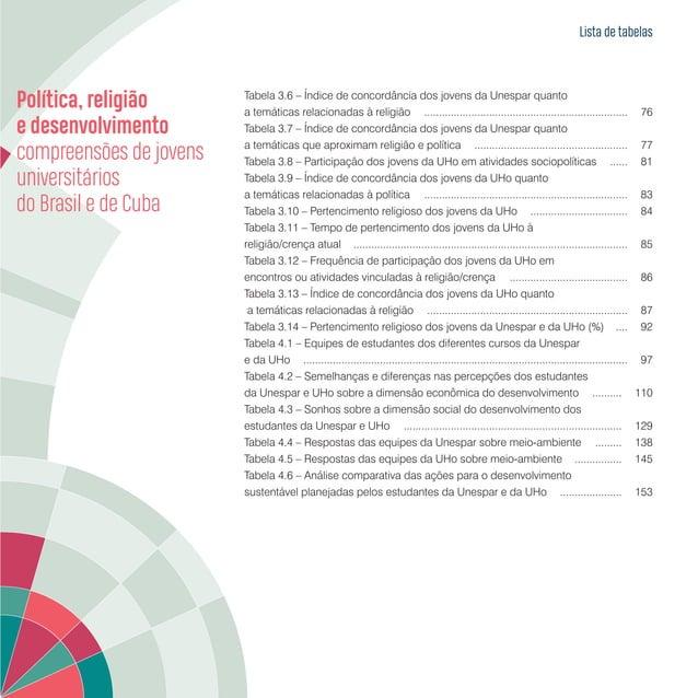 Gráfico 3.8 – Índice de concordância dos jovens da Unespar e da UHo quanto a temáticas relacionadas à política����������...