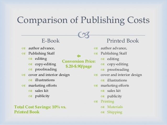 ... 8. Comparison Of Publishing Costs ...