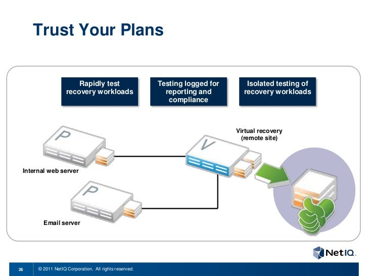experiment disaster recovery plan uninterruptable supply for Having a plan can mean the difference between recovery and disaster how to create a business continuity plan in addition to uninterruptible power supplies.
