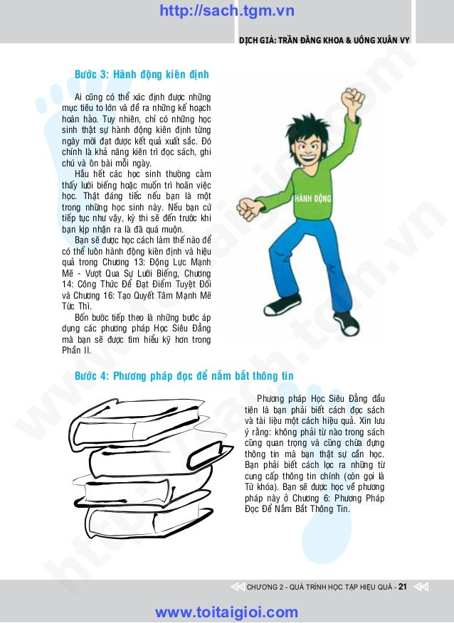 Tôi Tài Giỏi, Bạn Cũng Thế - Chương 2: Quá Trình Học Tập ...