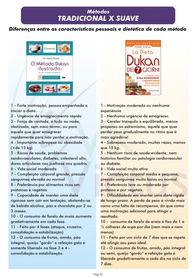 De dukan pdf livro receitas dieta
