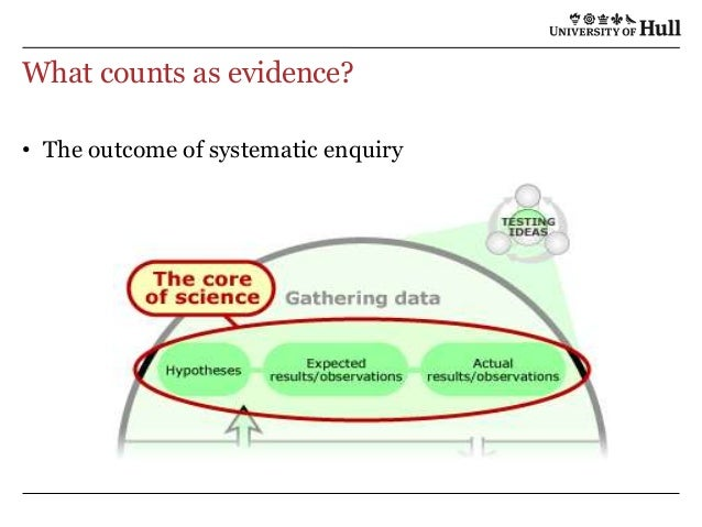 Where do we find evidence? • Evidence synthesis databases