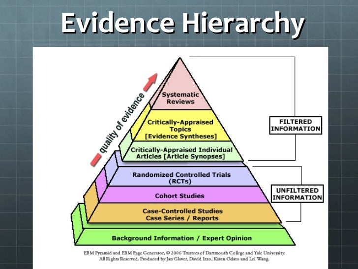 the hierarchy of evidence This leads us to examine hierarchies of evidence: study design has long been  used  marker for evidence quality, but such 'hierarchies of evidence' raise many .
