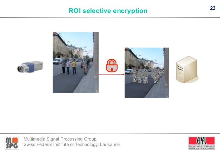 scrambling for privacy protection in video Privacy region scrambling is an effective method to protect privacy information in videos in this paper, we present an encoder/decoder system for privacy protection.