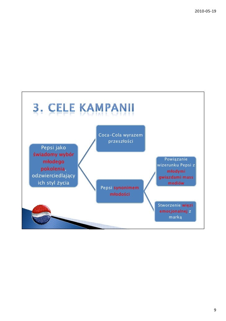 case study pepsi malaysia Study of competitiveness - a case study of dhl ji liu & yuanyuan wen june 2012 master's thesis in business administration department of business and.