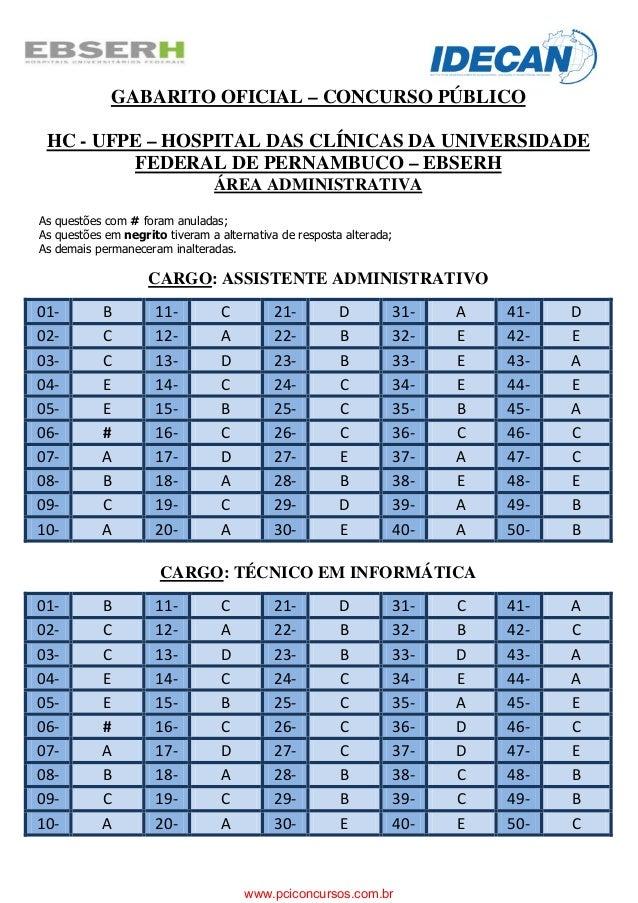 GABARITO OFICIAL – CONCURSO PÚBLICO HC - UFPE – HOSPITAL DAS CLÍNICAS DA UNIVERSIDADE FEDERAL DE PERNAMBUCO – EBSERH ÁREA ...