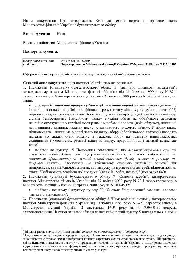 14 Назва документа: Про затвердження Змін до деяких нормативно-правових актів Міністерства фінансів України з бухгалтерськ...