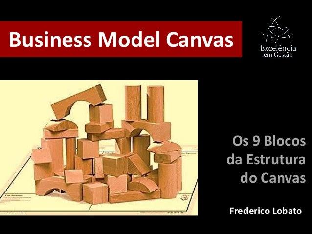 Os 9 Blocos da Estrutura do Canvas Frederico Lobato Business Model Canvas