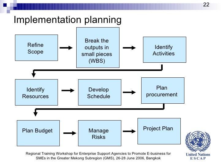 Implementation plan ppt