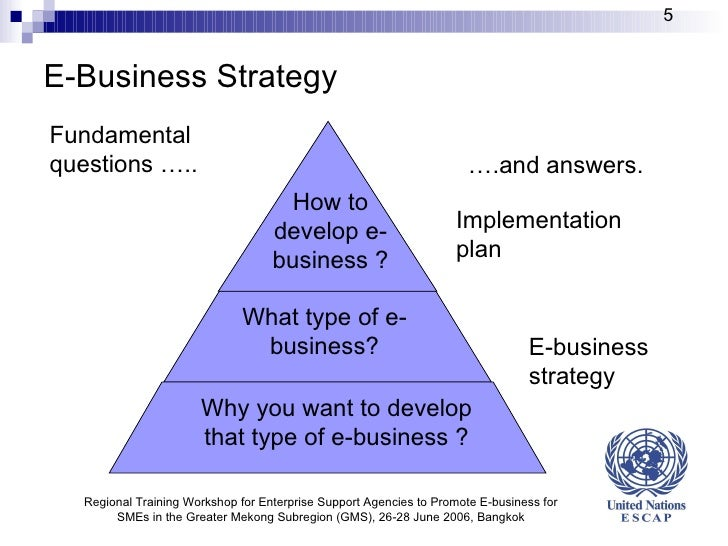 strategy formulation and implementation planning in e-commerce