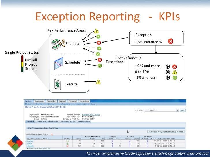 Management by Exception: Definition, Principle ... - Study.com