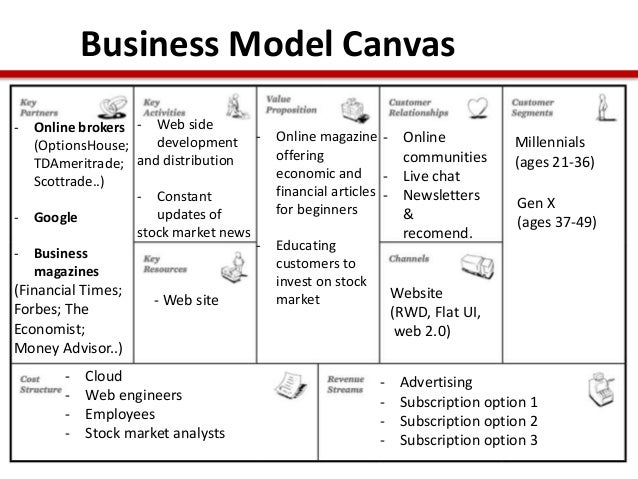 A Sample Online Magazine Business Plan Template
