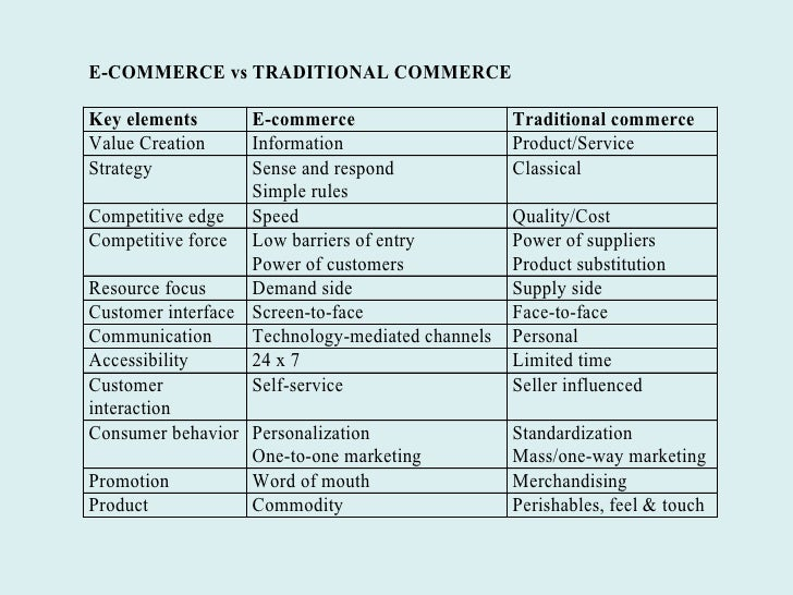 E Commerce Pt Joseph Pdf