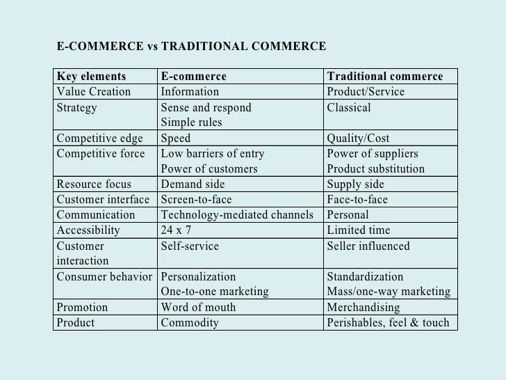 E Commerce Pt Joseph Pdf