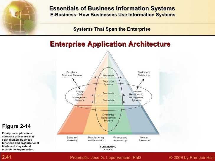 business information systems The business school offers fully accredited bs in business administration, mba, executive mba, ms, and phd degrees located in denver, the school offers students the opportunity to be on the leading edge of business management theory and practice.