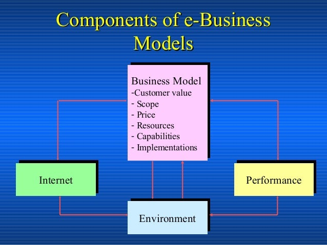 e business models essay The internet might be the single most important facet of modern society, governing everything from political discourse and higher education to the way we conduct ourselves and our businesses it's no wonder, then, that switching your business to an e-commerce model would come with a huge amount of.