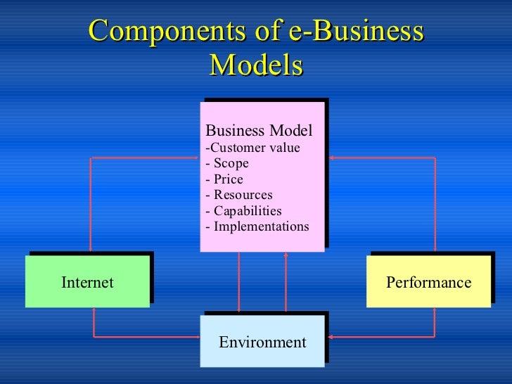 E Business+Models Ppt Slide 3
