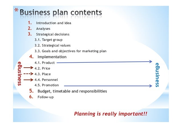 * 1. 2. 3.  Introduction and idea Analyses Strategical decisions 3.1. Target group 3.2. Strategical values 3.3. Goals and ...