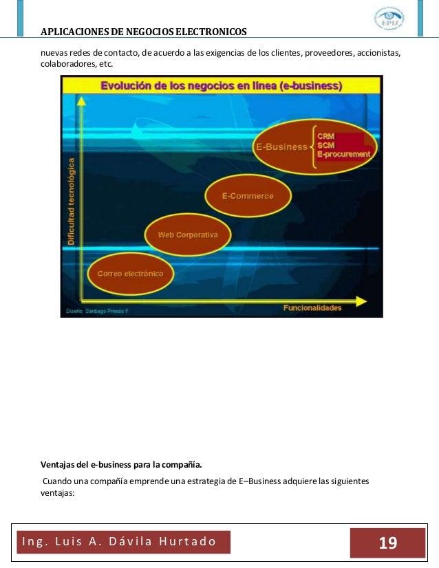 APLICACIONES DE NEGOCIOS ELECTRONICOSI n g . L u i s A . D á v i l a H u r t a d o 19nuevas redes de contacto, de acuerdo ...