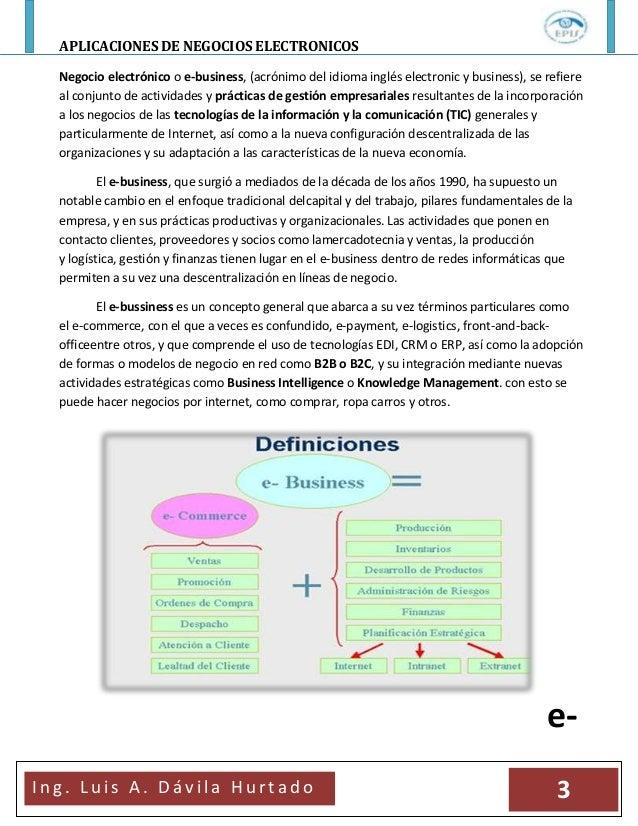 APLICACIONES DE NEGOCIOS ELECTRONICOSI n g . L u i s A . D á v i l a H u r t a d o 3Negocio electrónico o e-business, (acr...