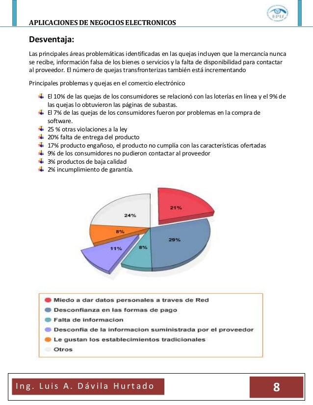 APLICACIONES DE NEGOCIOS ELECTRONICOSI n g . L u i s A . D á v i l a H u r t a d o 8Desventaja:Las principales áreas probl...