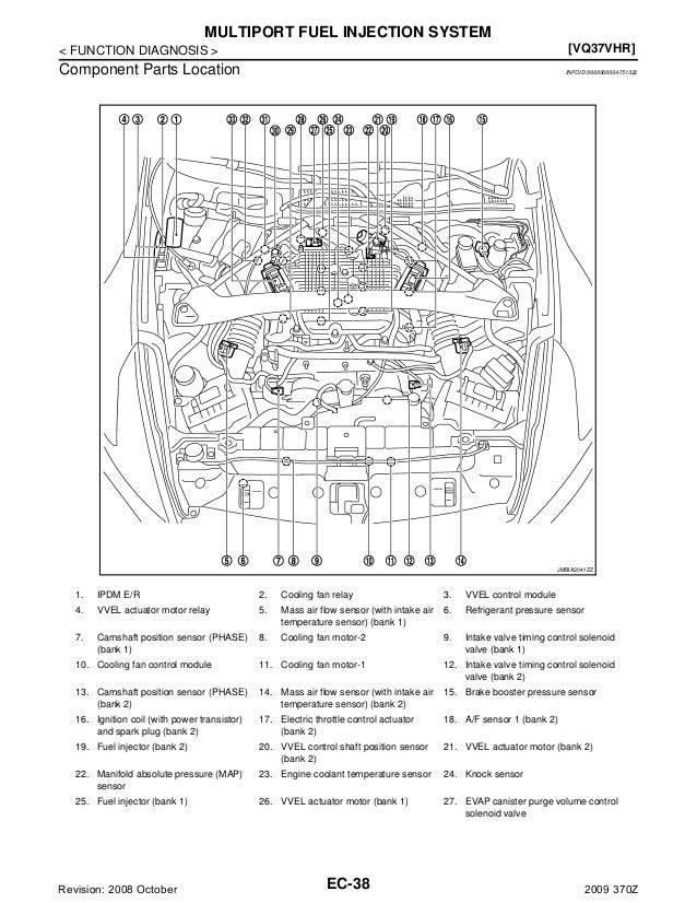 volvo yaw rate sensor wiring diagrams